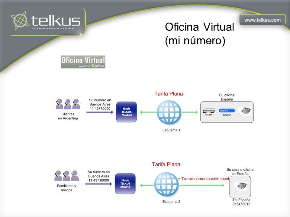 Productos para la nueva telefon a ppt descargar for Telefonica oficina virtual