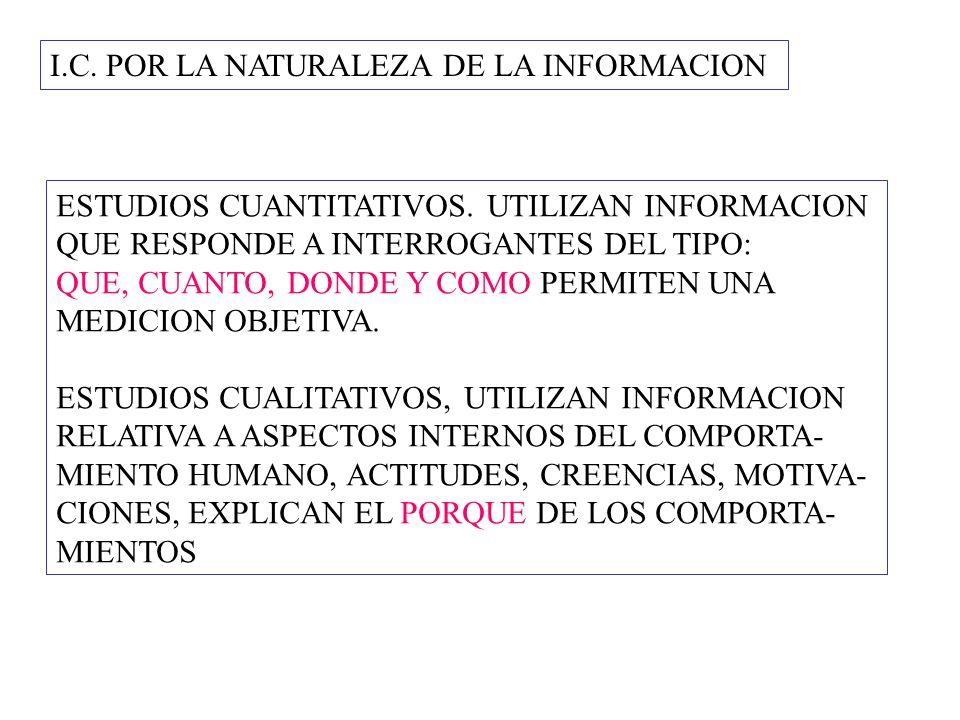 I.C. POR LA NATURALEZA DE LA INFORMACION