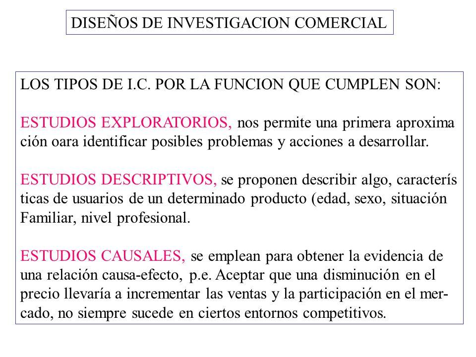DISEÑOS DE INVESTIGACION COMERCIAL