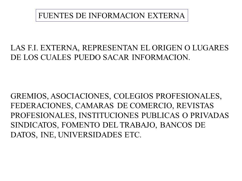FUENTES DE INFORMACION EXTERNA