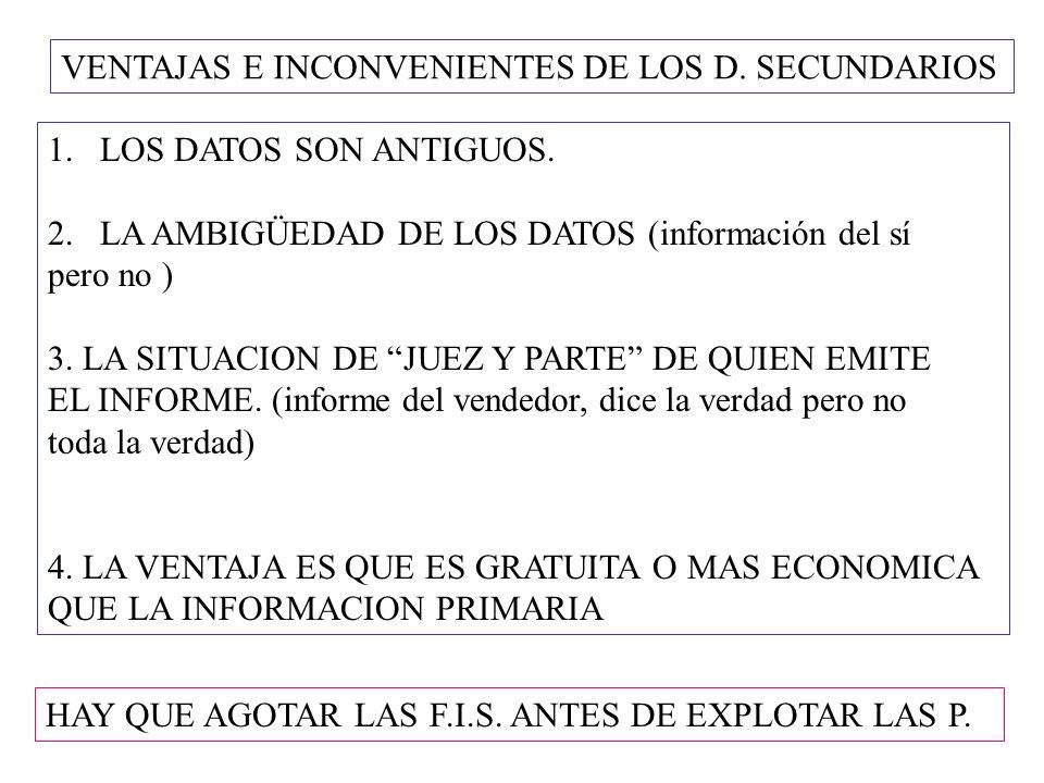 VENTAJAS E INCONVENIENTES DE LOS D. SECUNDARIOS