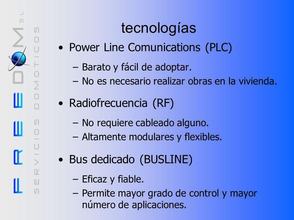 tecnologías Power Line Comunications (PLC) Radiofrecuencia (RF)