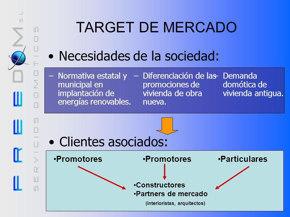 TARGET DE MERCADO Necesidades de la sociedad: Clientes asociados: