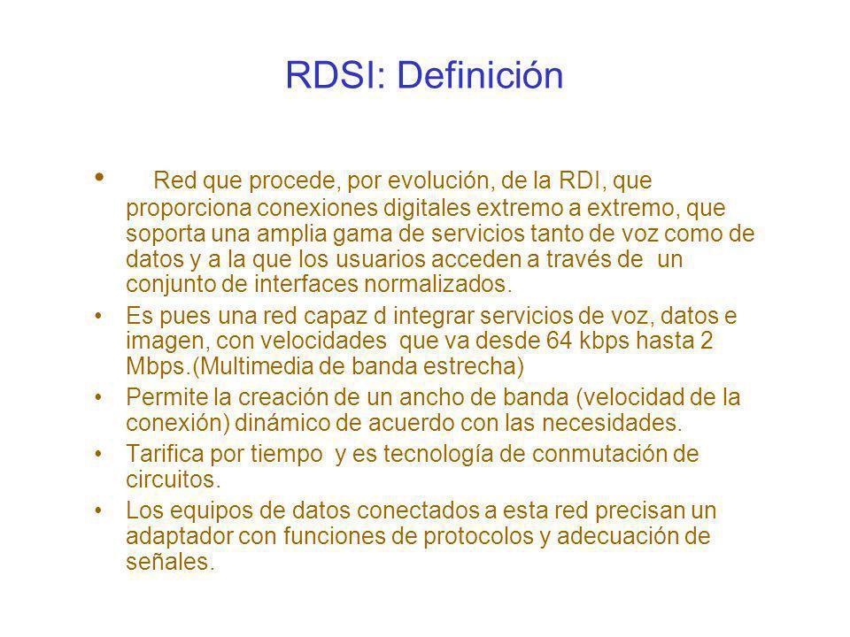 RDSI: Definición