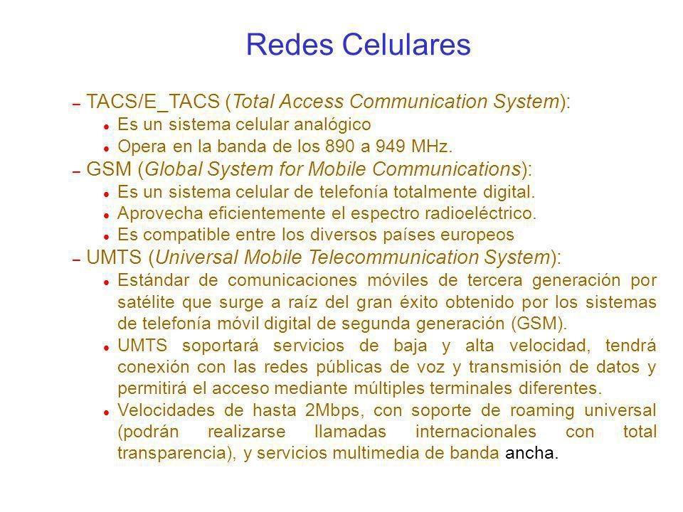 Redes Celulares TACS/E_TACS (Total Access Communication System):