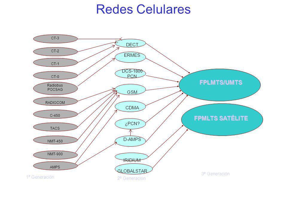 Redes Celulares FPLMTS/UMTS FPMLTS SATÉLITE DECT ERMES DCS-1800 PCN