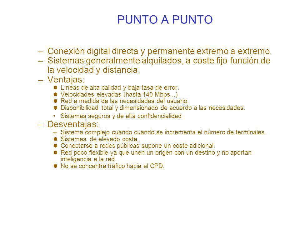 PUNTO A PUNTO Conexión digital directa y permanente extremo a extremo.