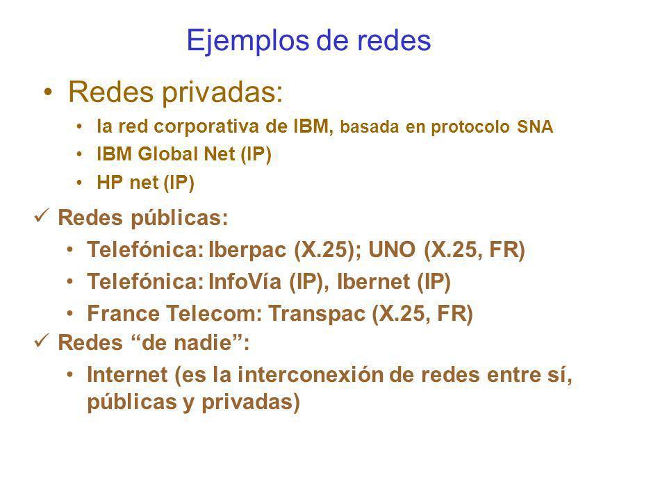 Ejemplos de redes Redes privadas: Redes públicas: