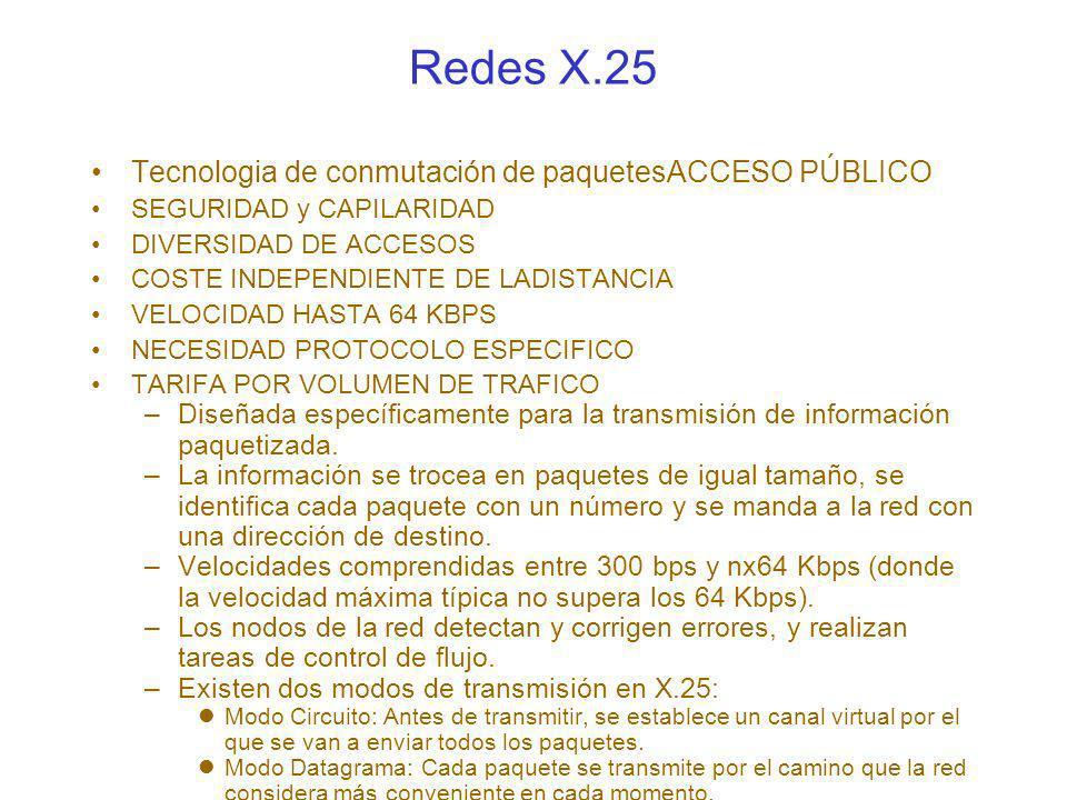Redes X.25 Tecnologia de conmutación de paquetesACCESO PÚBLICO