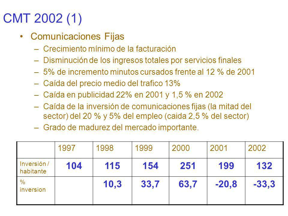 CMT 2002 (1) Comunicaciones Fijas 104 115 154 251 199 132 10,3 33,7