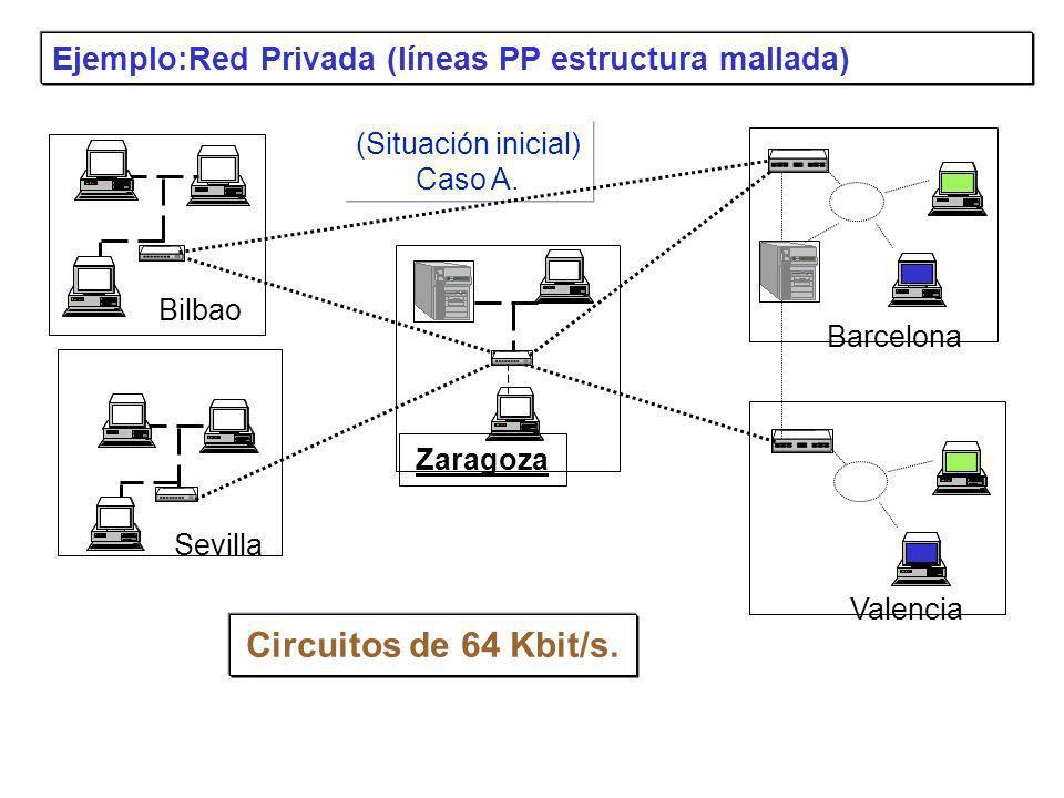 Ejemplo:Red Privada (líneas PP estructura mallada)