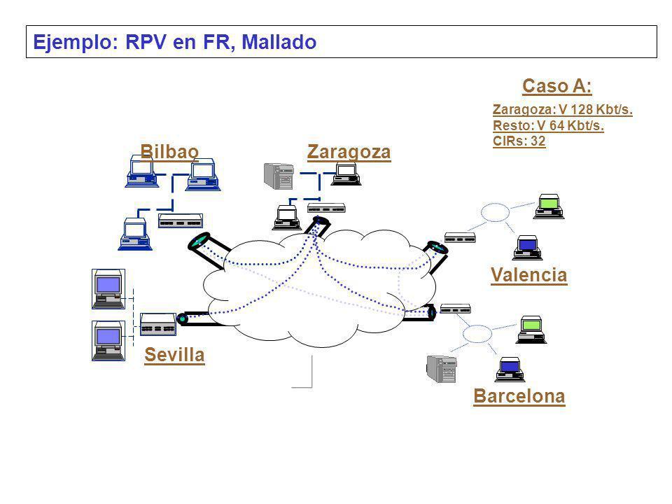Ejemplo: RPV en FR, Mallado