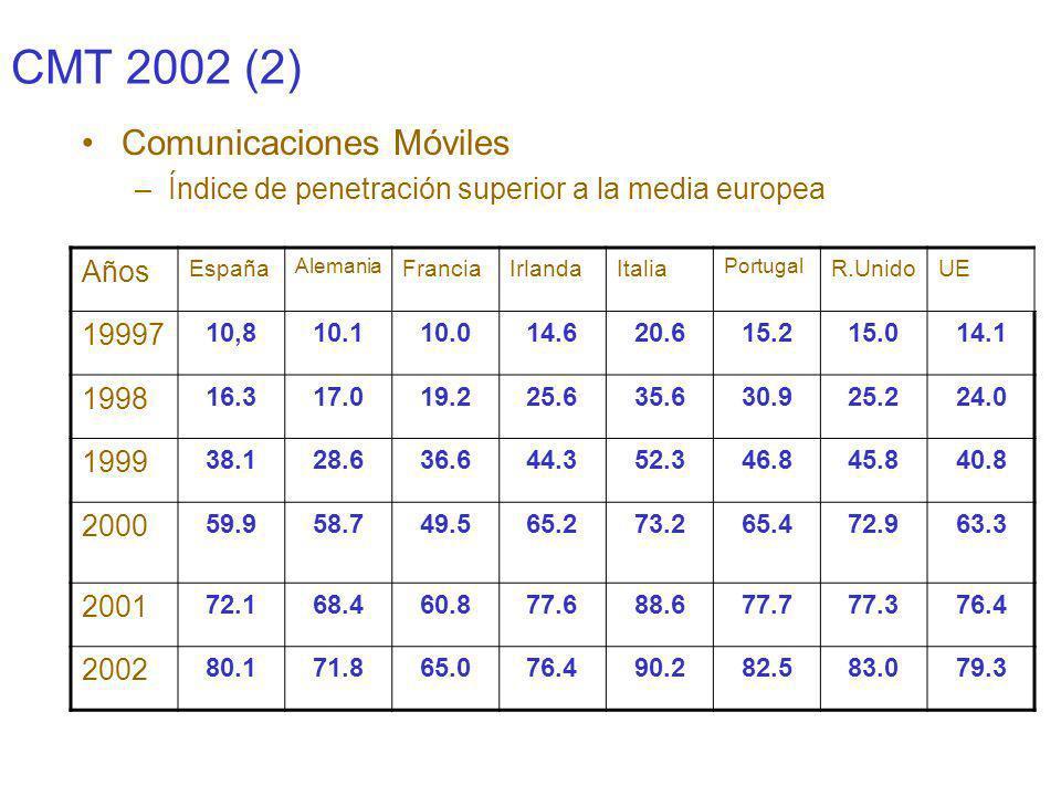 CMT 2002 (2) Comunicaciones Móviles Años