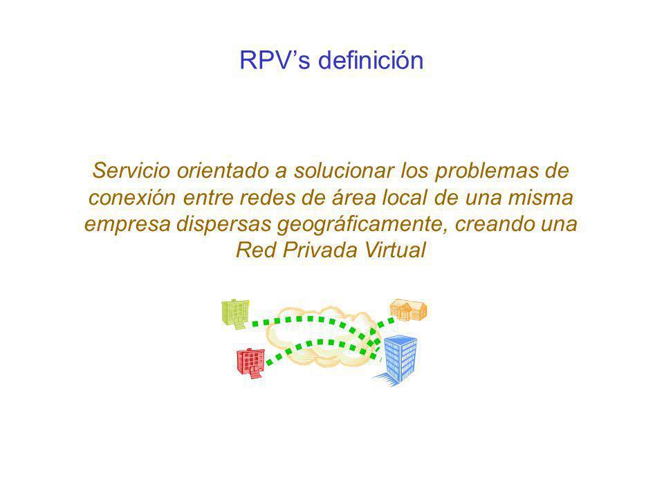 RPV's definición