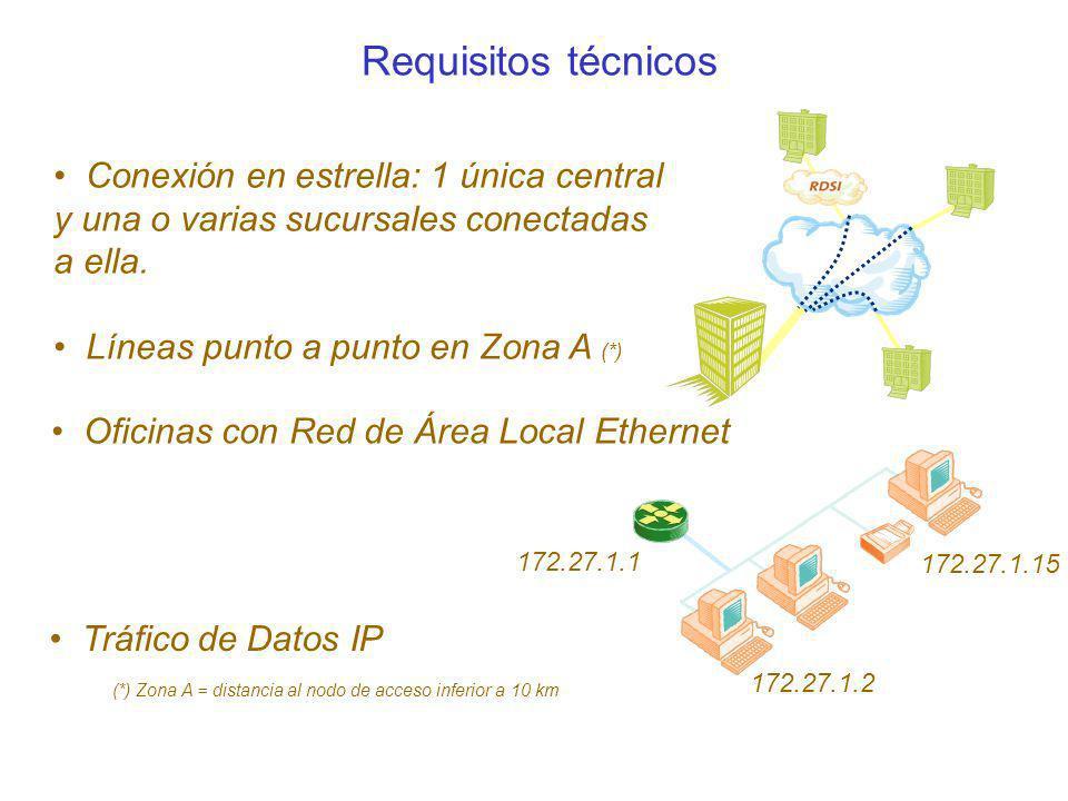 Requisitos técnicosConexión en estrella: 1 única central y una o varias sucursales conectadas a ella.