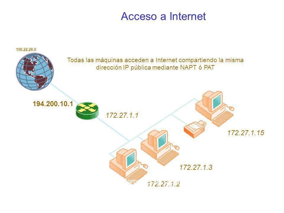 Acceso a Internet 198.22.28.0. Todas las máquinas acceden a Internet compartiendo la misma. dirección IP pública mediante NAPT ó PAT.
