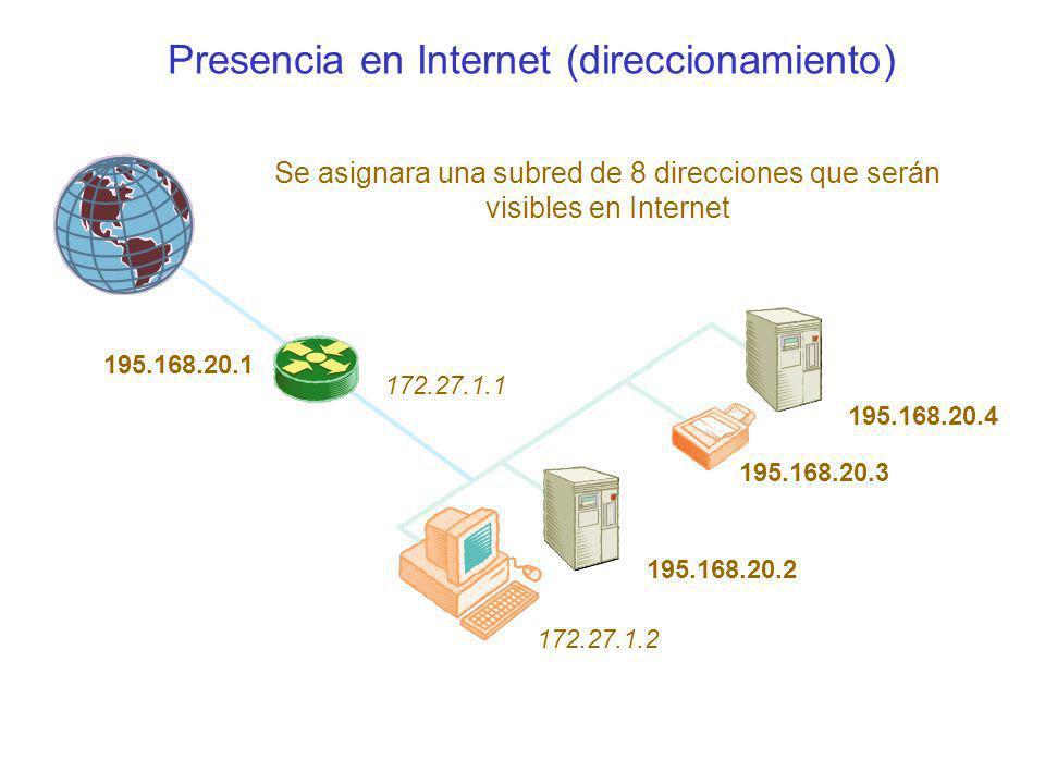 Presencia en Internet (direccionamiento)