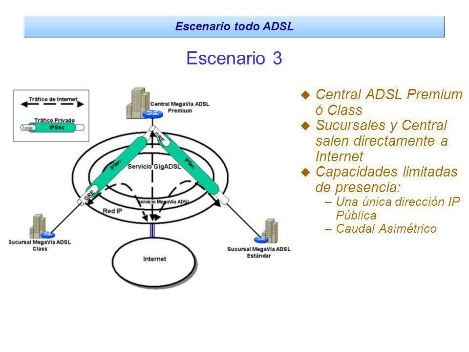Escenario 3 Central ADSL Premium ó Class