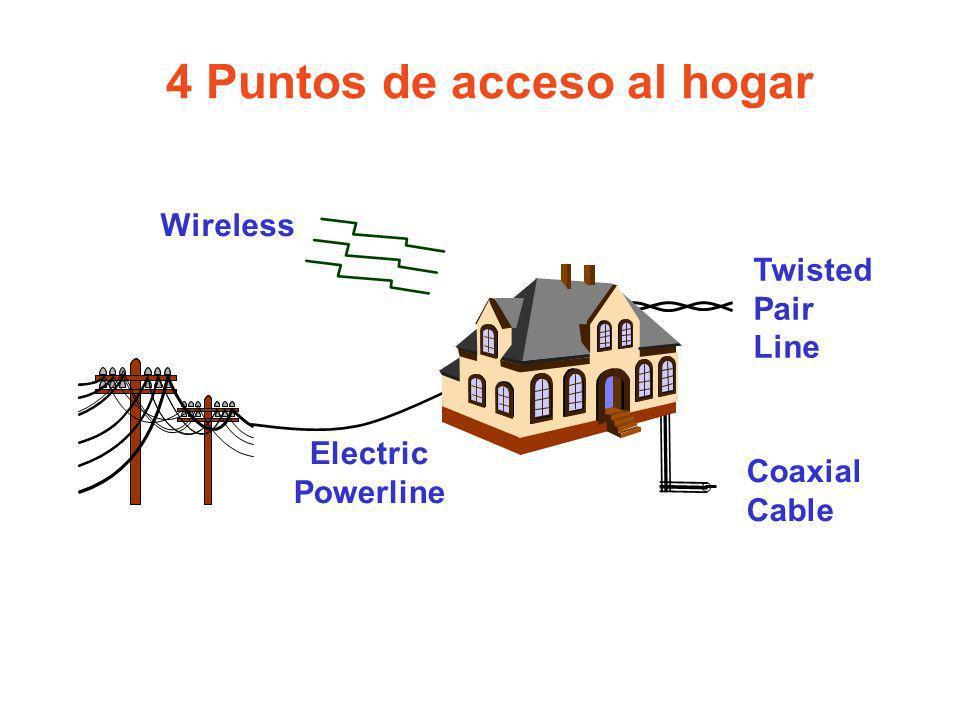 4 Puntos de acceso al hogar