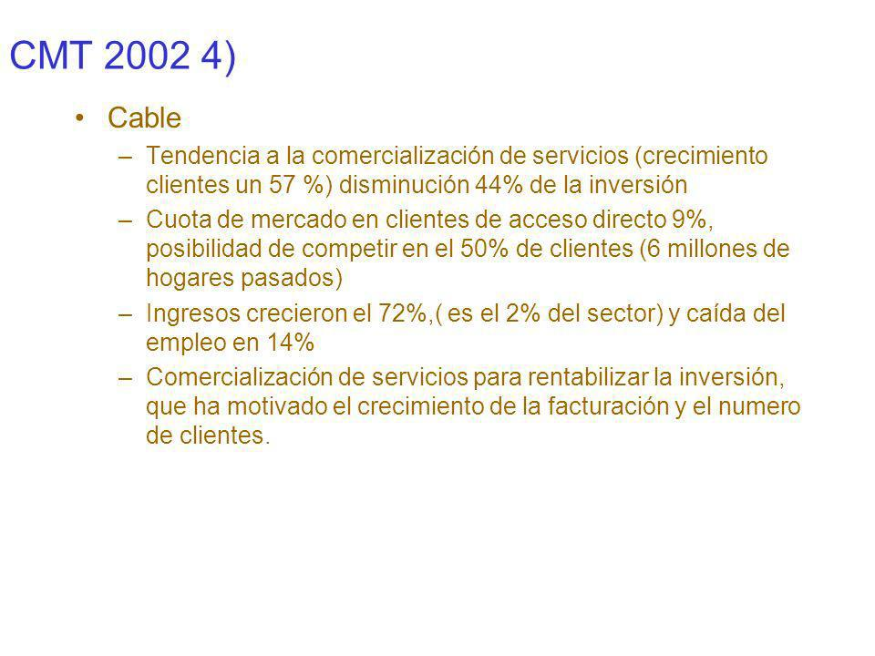 CMT 2002 4) Cable. Tendencia a la comercialización de servicios (crecimiento clientes un 57 %) disminución 44% de la inversión.