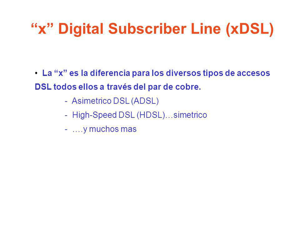 x Digital Subscriber Line (xDSL)