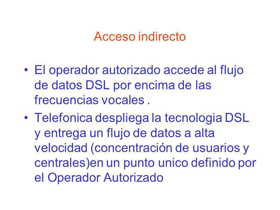 Acceso indirecto El operador autorizado accede al flujo de datos DSL por encima de las frecuencias vocales .