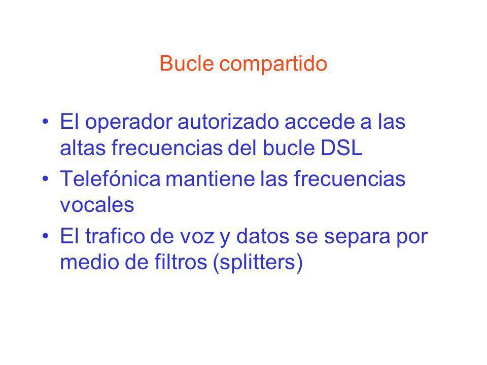 Bucle compartido El operador autorizado accede a las altas frecuencias del bucle DSL. Telefónica mantiene las frecuencias vocales.
