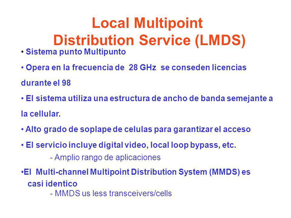 Distribution Service (LMDS)