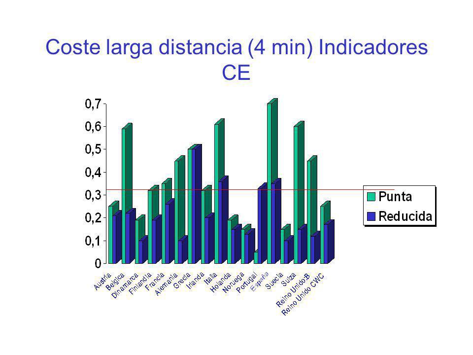 Coste larga distancia (4 min) Indicadores CE