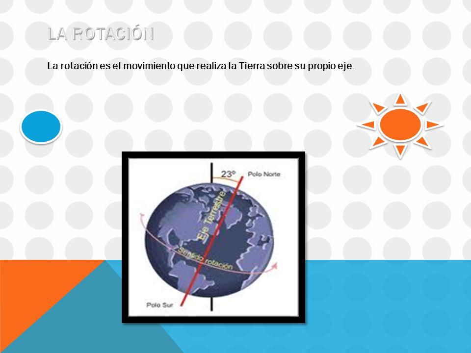 La Rotación La rotación es el movimiento que realiza la Tierra sobre su propio eje.
