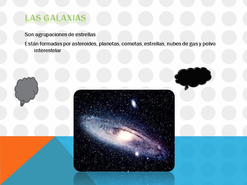 Las galaxias Son agrupaciones de estrellas Están formadas por asteroides, planetas, cometas, estrellas, nubes de gas y polvo interestelar