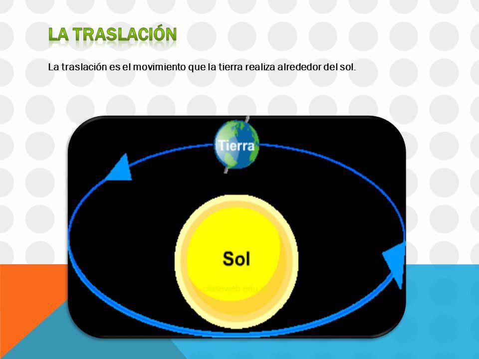La Traslación La traslación es el movimiento que la tierra realiza alrededor del sol.