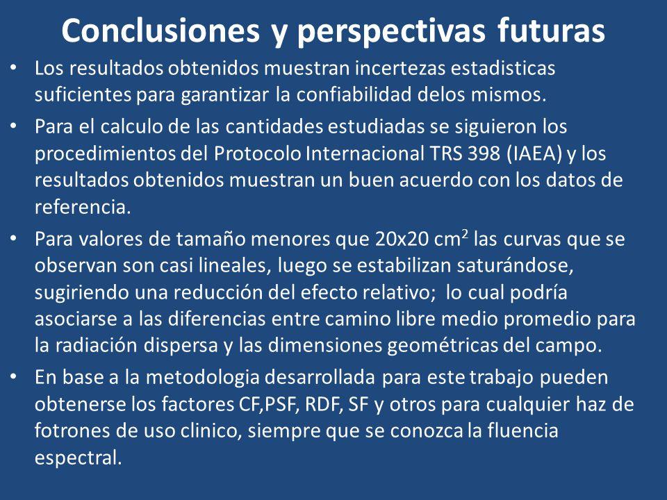 Conclusiones y perspectivas futuras