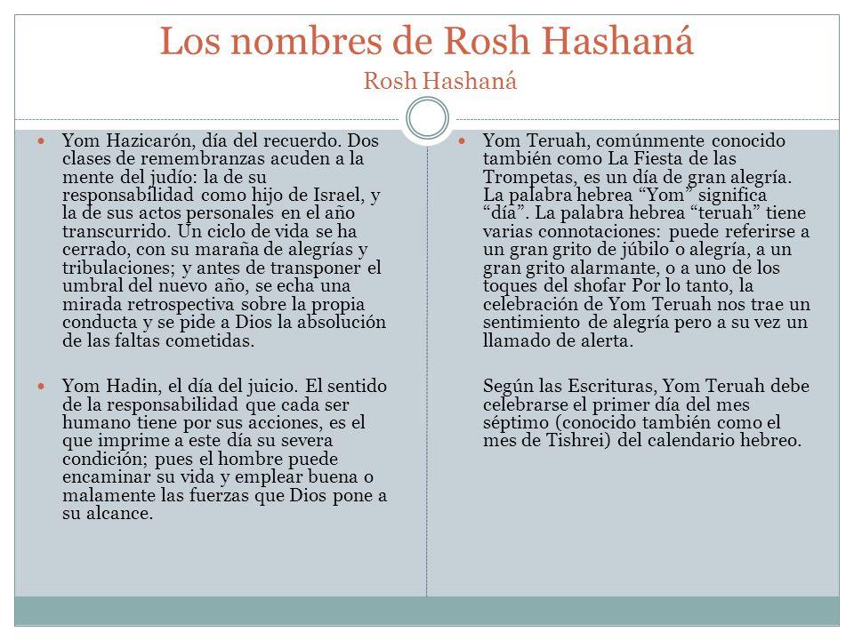 Los nombres de Rosh Hashaná