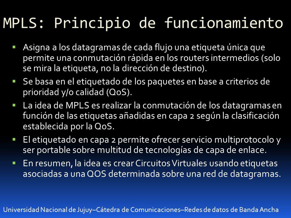 MPLS: Principio de funcionamiento