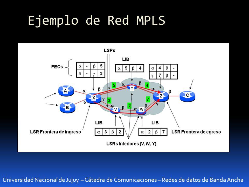 Ejemplo de Red MPLS Universidad Nacional de Jujuy – Cátedra de Comunicaciones – Redes de datos de Banda Ancha.