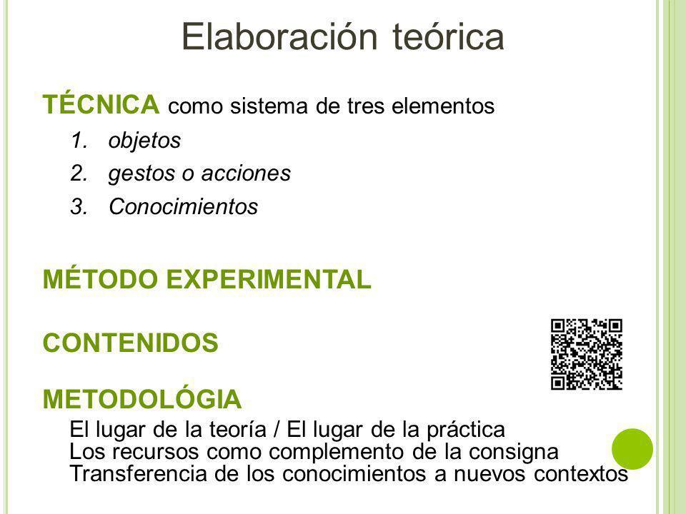 Elaboración teórica TÉCNICA como sistema de tres elementos