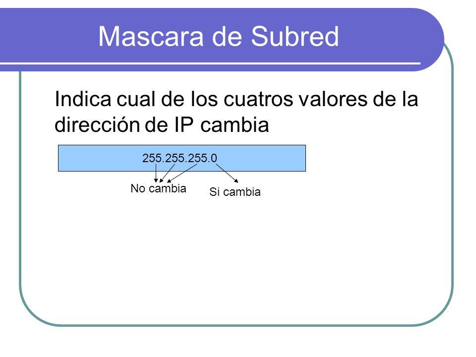 Mascara de Subred Indica cual de los cuatros valores de la dirección de IP cambia. 255.255.255.0. No cambia.