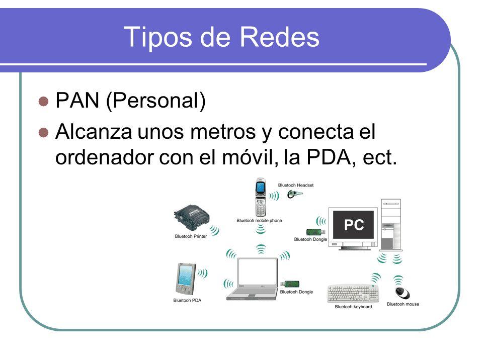 Tipos de Redes PAN (Personal)