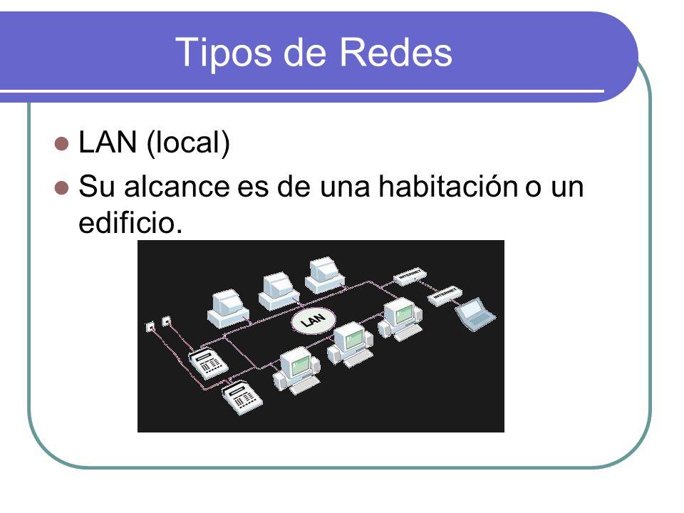 Tipos de Redes LAN (local)