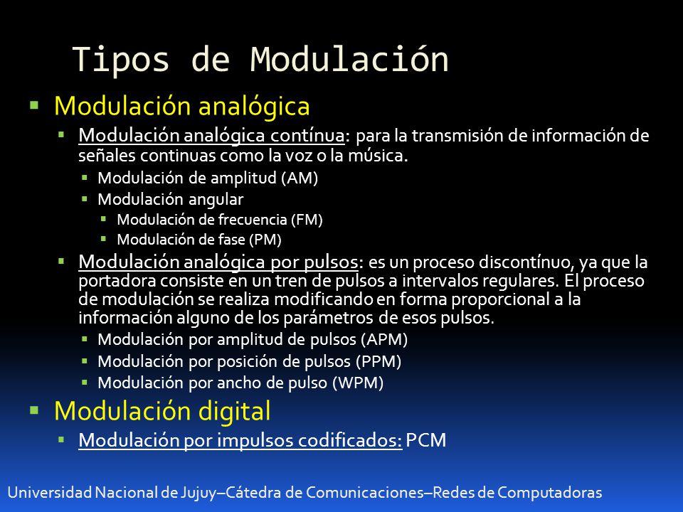 Tipos de Modulación Modulación analógica Modulación digital