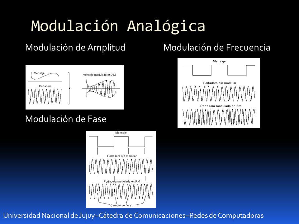 Modulación Analógica Modulación de Amplitud Modulación de Frecuencia Modulación de Fase