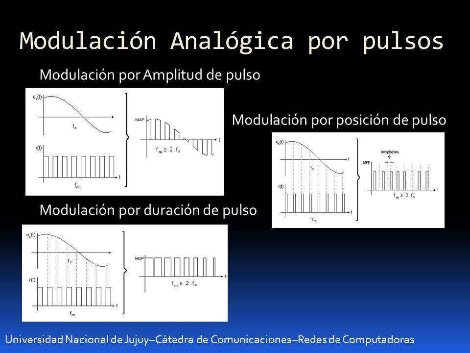 Modulación Analógica por pulsos
