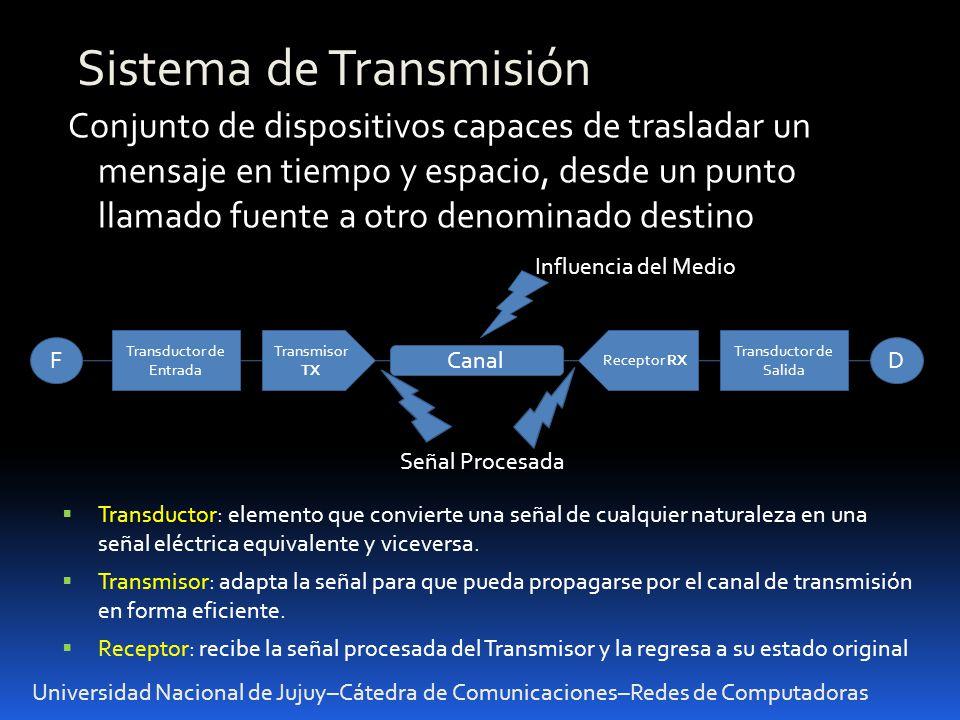 Transductor de Entrada