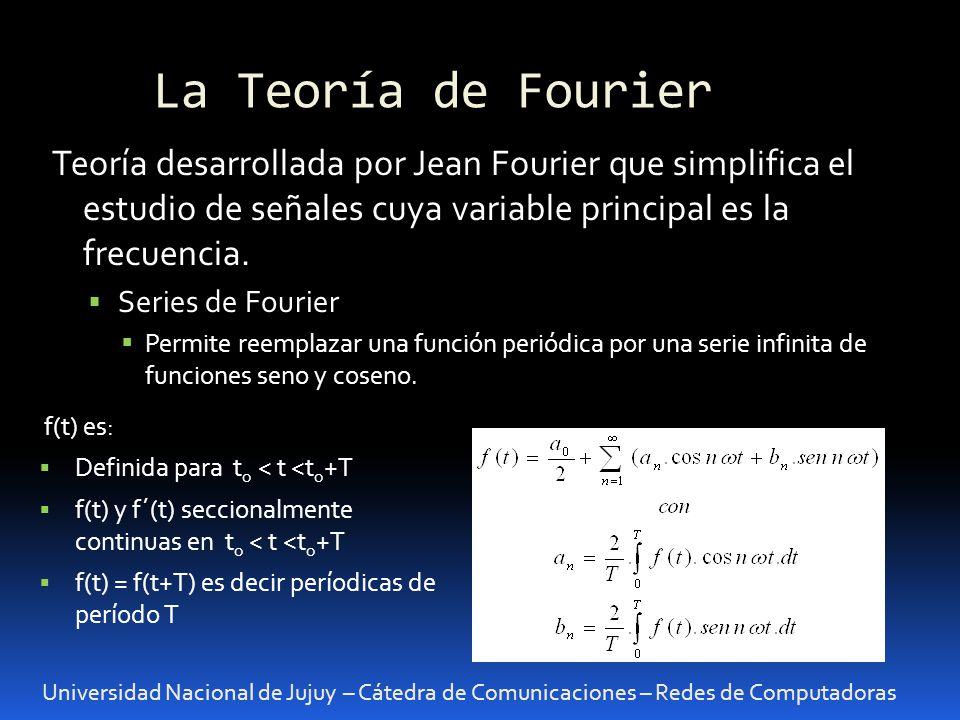 La Teoría de Fourier Teoría desarrollada por Jean Fourier que simplifica el estudio de señales cuya variable principal es la frecuencia.