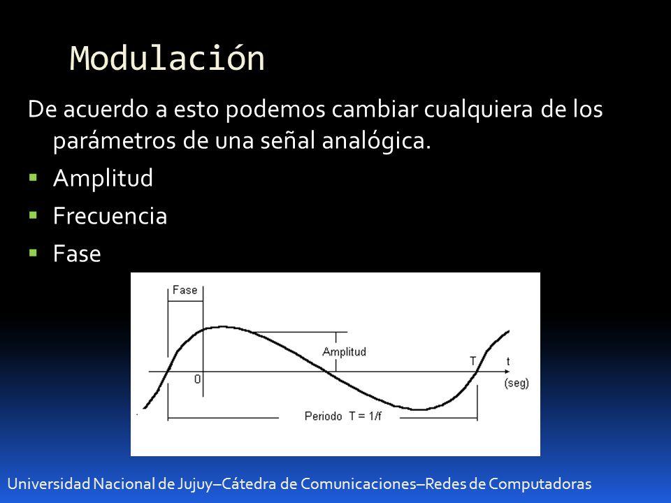 Modulación De acuerdo a esto podemos cambiar cualquiera de los parámetros de una señal analógica. Amplitud.