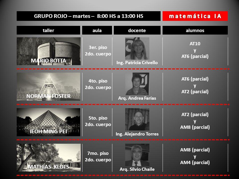 GRUPO ROJO – martes – 8:00 HS a 13:00 HS