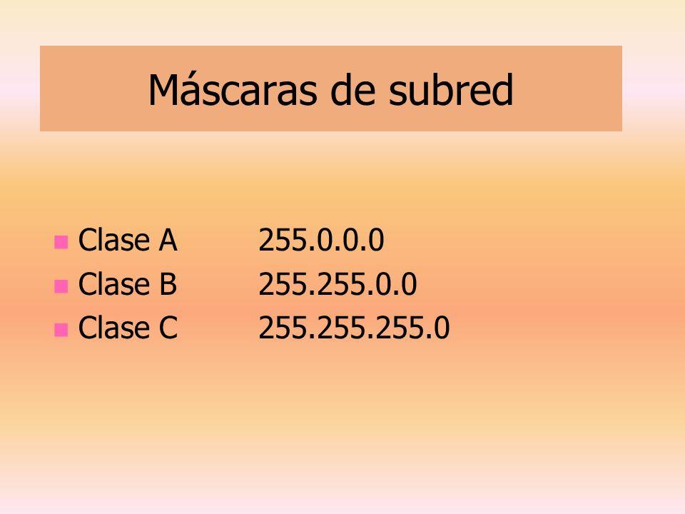 Máscaras de subred Clase A 255.0.0.0 Clase B 255.255.0.0