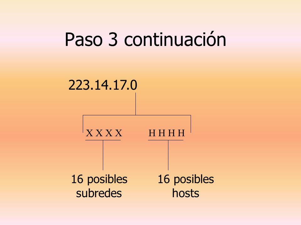 Paso 3 continuación 223.14.17.0 16 posibles subredes 16 posibles hosts