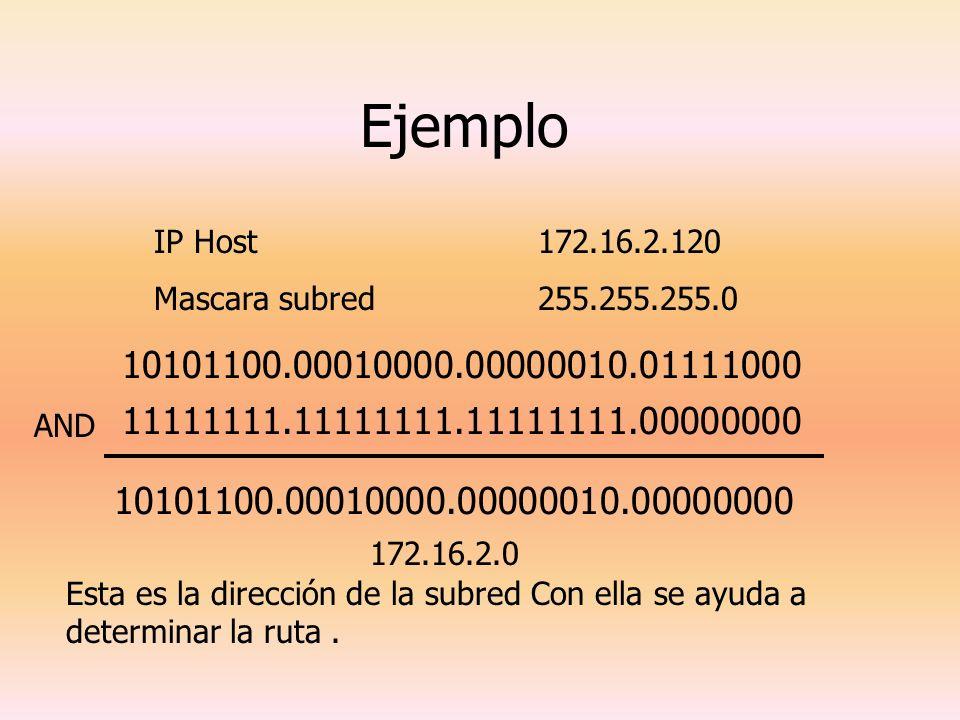 EjemploIP Host 172.16.2.120. Mascara subred 255.255.255.0. 10101100.00010000.00000010.01111000. 11111111.11111111.11111111.00000000.